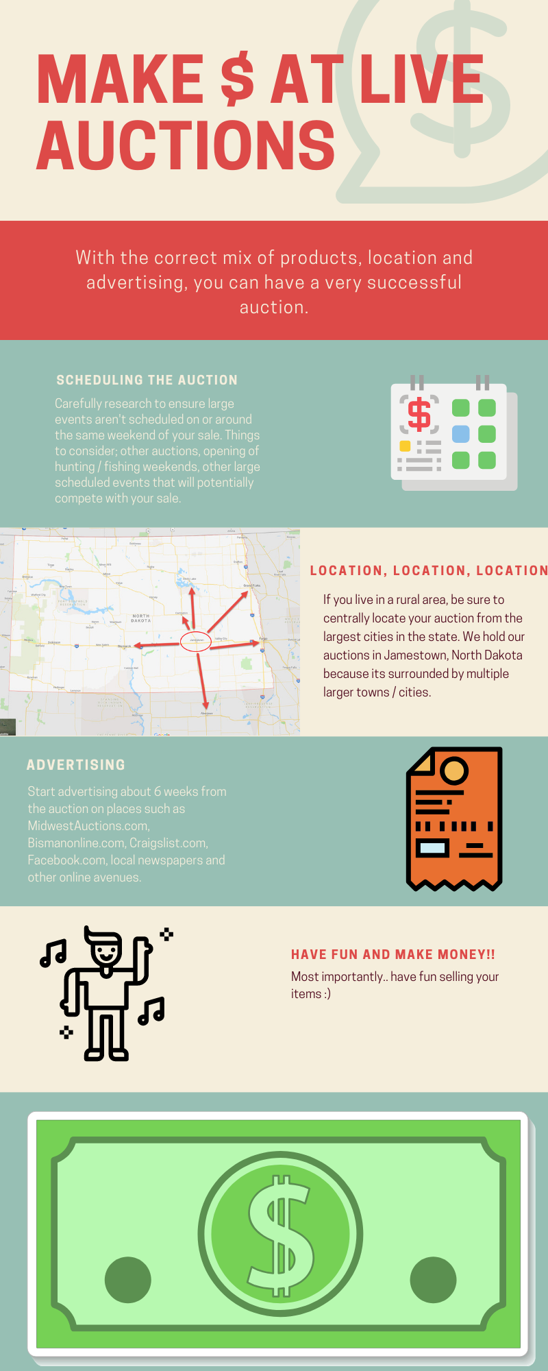 This infographic quickly explains how to properly set up and advertise a live auction to flip your stagnant inventory into cold cash.