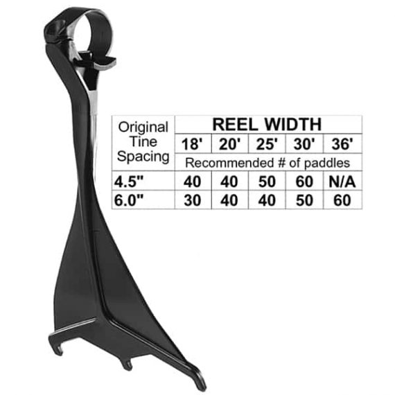 82905 Level II Reel – 6″ Spacing, 1999 & Newer Paddle Tine – 10-pk